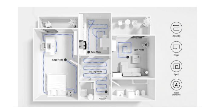 Mapa plánovania trasy - Samsung vysávač